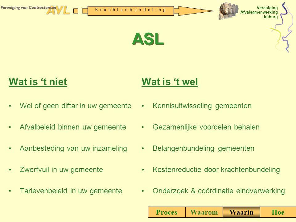 Vereniging Afvalsamenwerking Limburg K r a c h t e n b u n d e l i n g ASL Wat is 't niet Wel of geen diftar in uw gemeente Afvalbeleid binnen uw geme