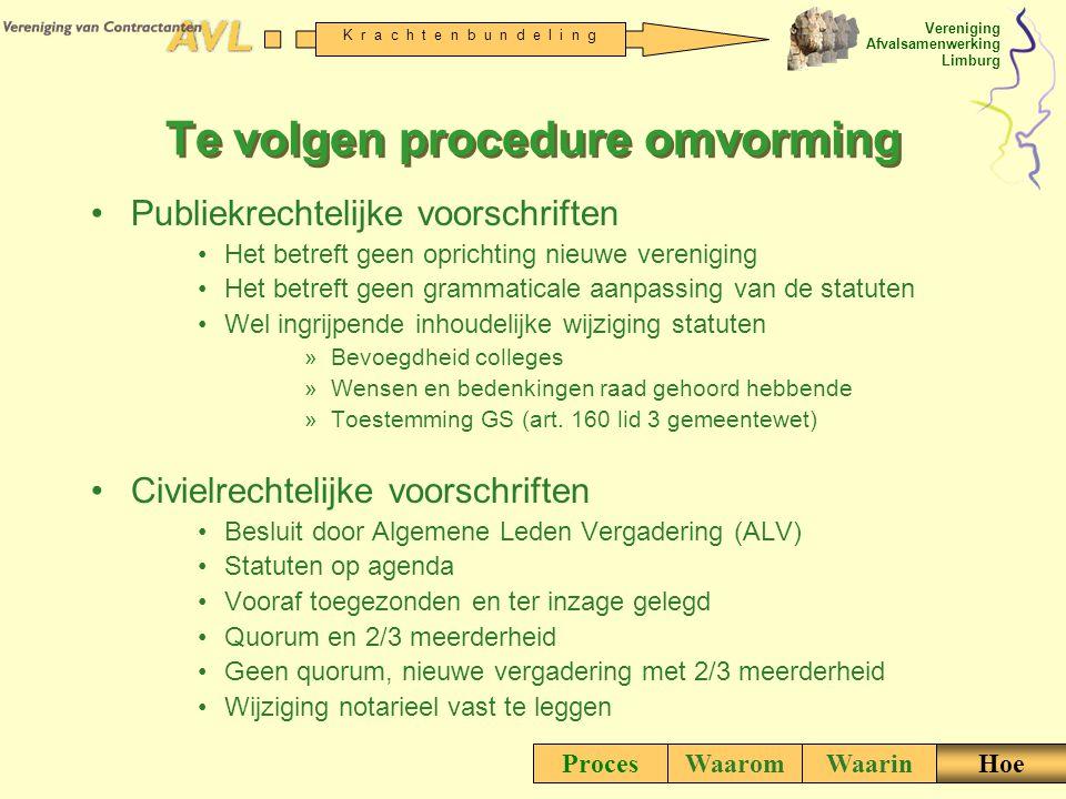 Vereniging Afvalsamenwerking Limburg K r a c h t e n b u n d e l i n g Te volgen procedure omvorming Publiekrechtelijke voorschriften Het betreft geen
