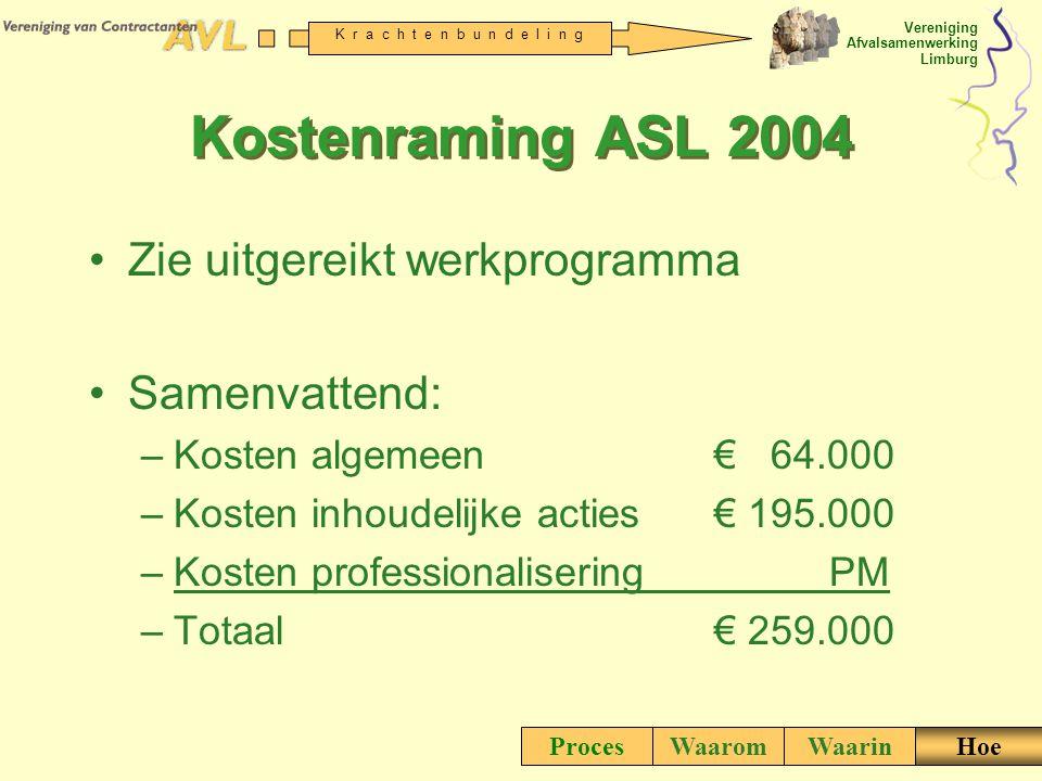 Vereniging Afvalsamenwerking Limburg K r a c h t e n b u n d e l i n g Kostenraming ASL 2004 Zie uitgereikt werkprogramma Samenvattend: –Kosten algeme