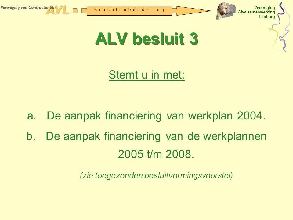 Vereniging Afvalsamenwerking Limburg K r a c h t e n b u n d e l i n g ALV besluit 3 Stemt u in met: a.De aanpak financiering van werkplan 2004. b.De