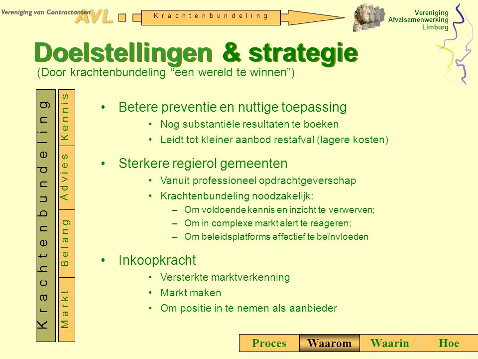 Vereniging Afvalsamenwerking Limburg K r a c h t e n b u n d e l i n g Doelstellingen & strategie Betere preventie en nuttige toepassing Nog substanti