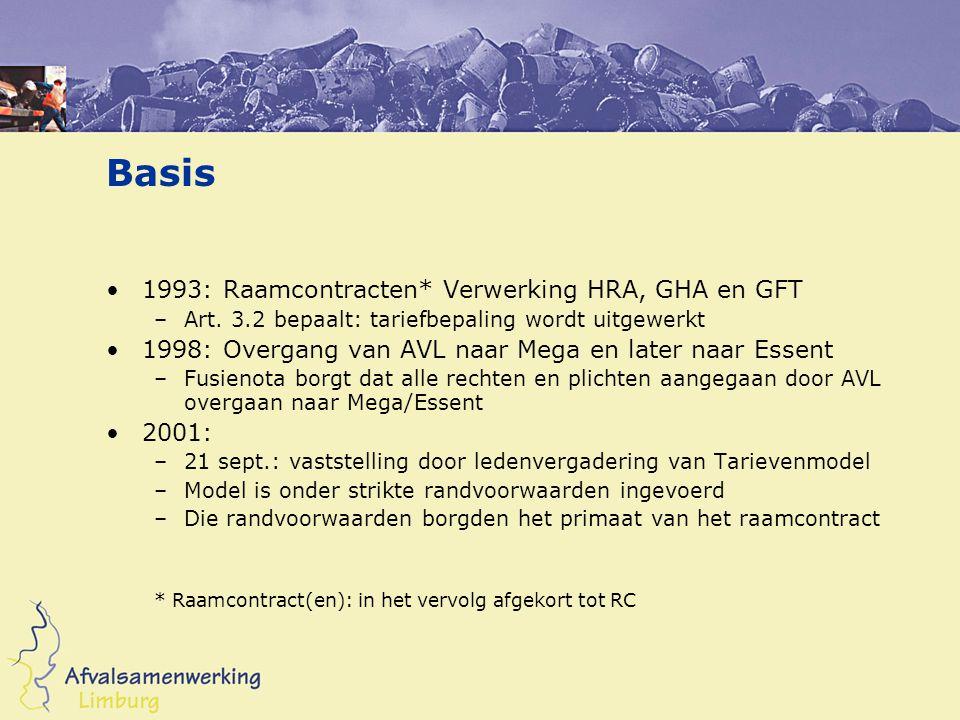 Basis 1993: Raamcontracten* Verwerking HRA, GHA en GFT –Art. 3.2 bepaalt: tariefbepaling wordt uitgewerkt 1998: Overgang van AVL naar Mega en later na