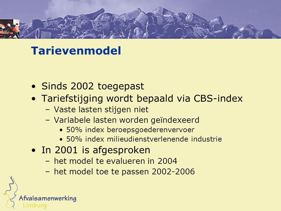 Tarievenmodel Sinds 2002 toegepast Tariefstijging wordt bepaald via CBS-index –Vaste lasten stijgen niet –Variabele lasten worden geïndexeerd 50% index beroepsgoederenvervoer 50% index milieudienstverlenende industrie In 2001 is afgesproken –het model te evalueren in 2004 –het model toe te passen 2002-2006