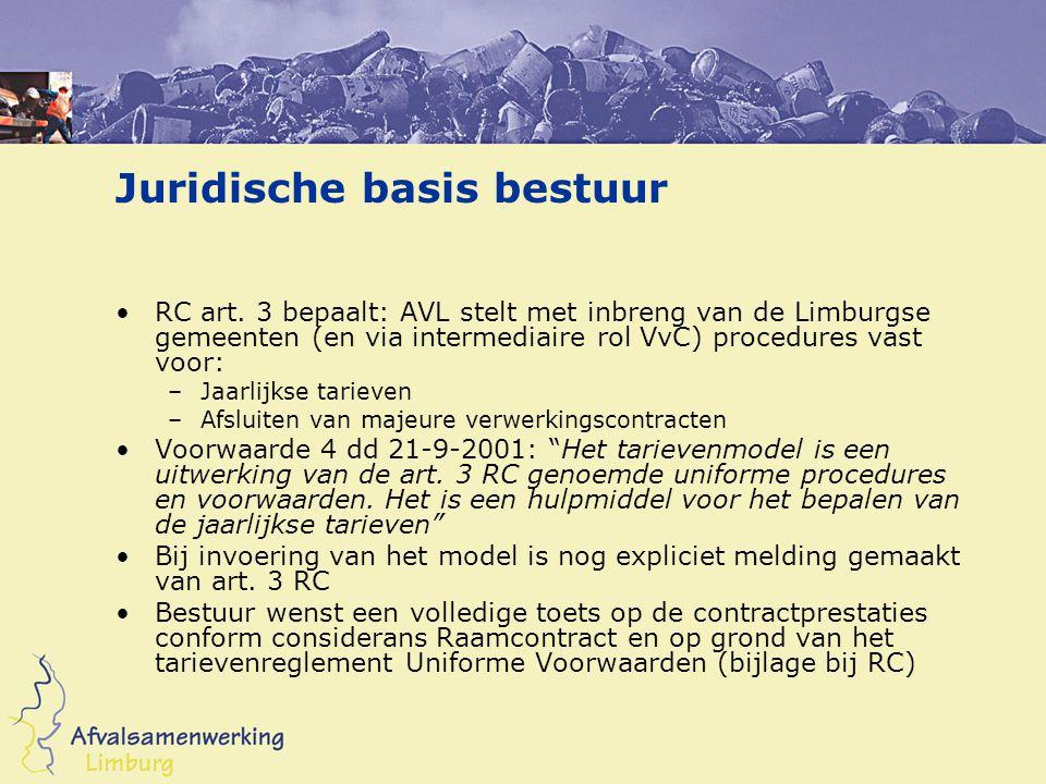 Juridische basis bestuur RC art. 3 bepaalt: AVL stelt met inbreng van de Limburgse gemeenten (en via intermediaire rol VvC) procedures vast voor: –Jaa