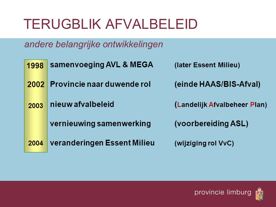 andere belangrijke ontwikkelingen TERUGBLIK AFVALBELEID samenvoeging AVL & MEGA (later Essent Milieu) Provincie naar duwende rol(einde HAAS/BIS-Afval)
