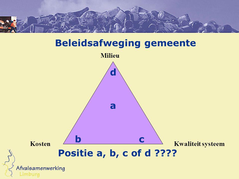Milieu KostenKwaliteit systeem Beleidsafweging gemeente d a b c Positie a, b, c of d ????
