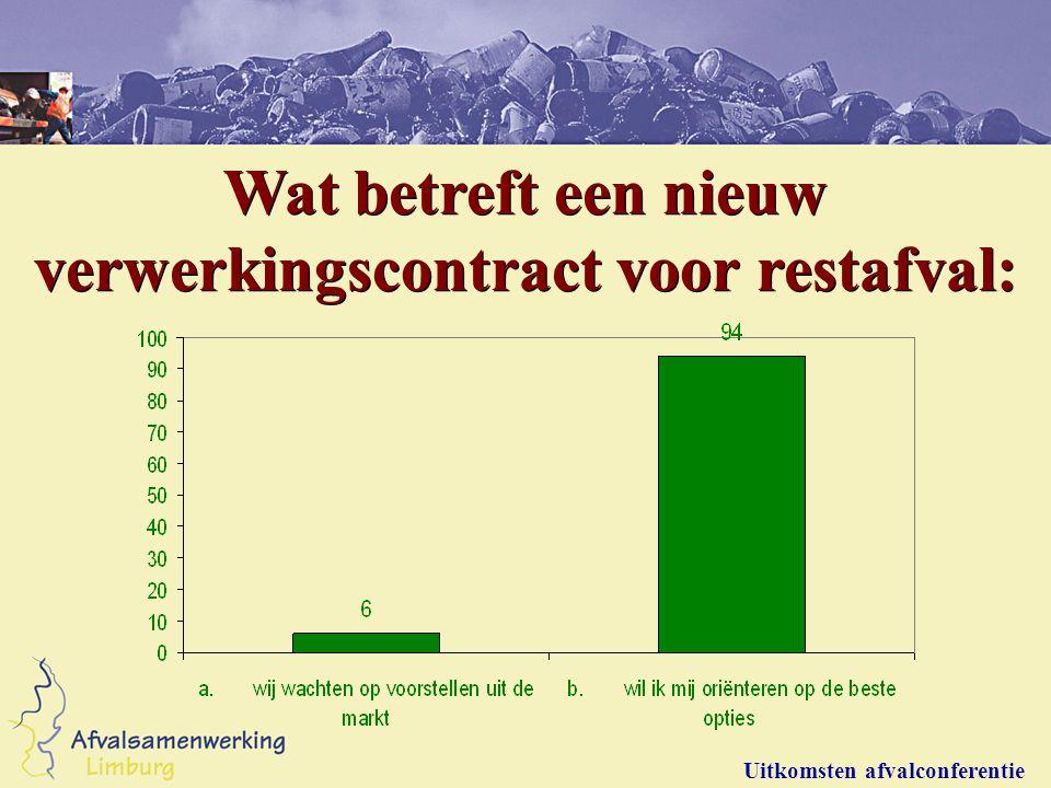 Wat betreft een nieuw verwerkingscontract voor restafval: Uitkomsten afvalconferentie 2003