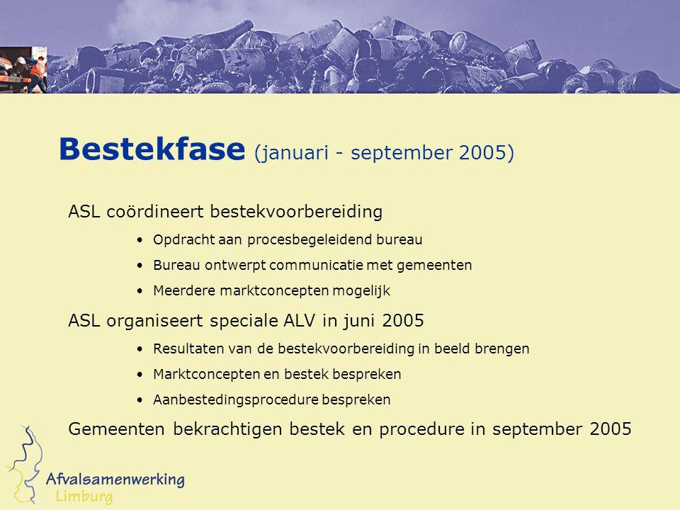 9.Procespad Europese aanbesteding Zie bestuursvoorstel STEMMING OVER PROCESPAD AANBESTEDING 1.Akkoord met voorstel 2.Tegen voorstel