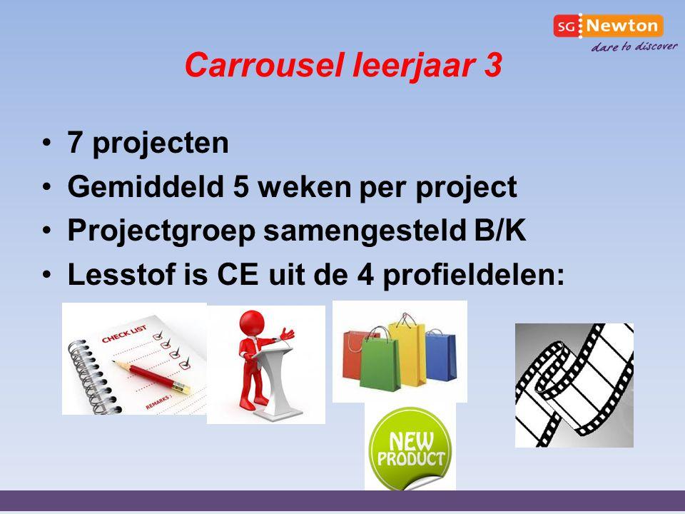 Carrousel leerjaar 3 7 projecten Gemiddeld 5 weken per project Projectgroep samengesteld B/K Lesstof is CE uit de 4 profieldelen: