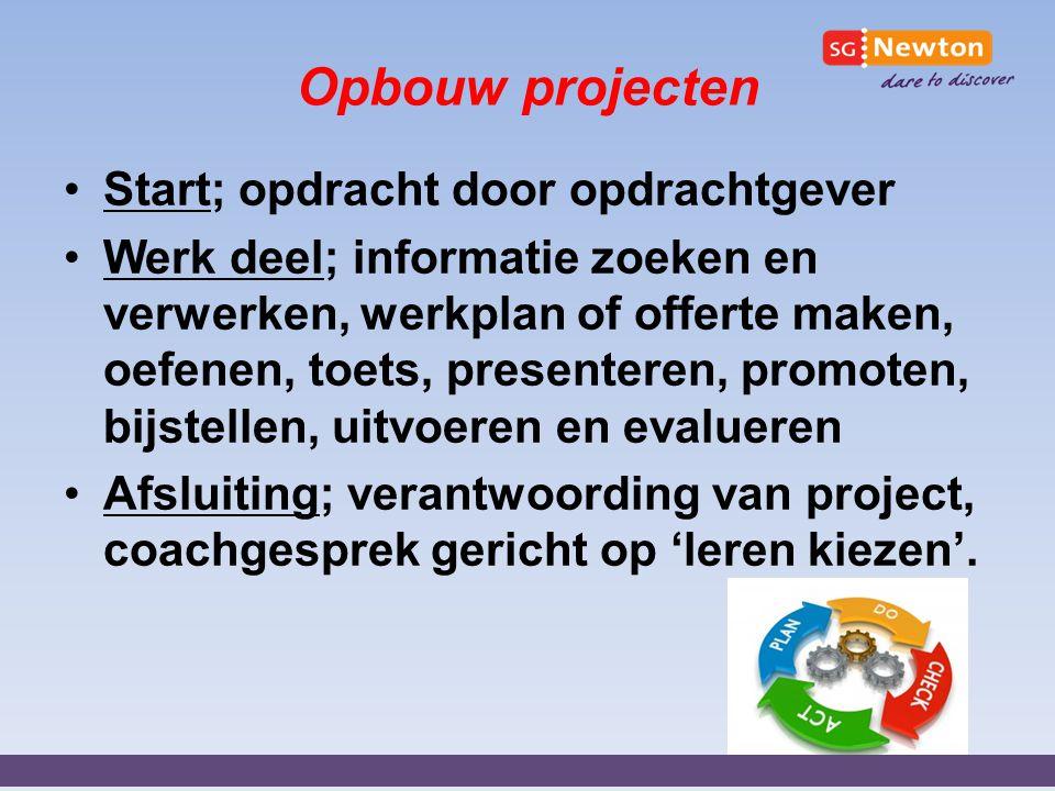 Opbouw projecten Start; opdracht door opdrachtgever Werk deel; informatie zoeken en verwerken, werkplan of offerte maken, oefenen, toets, presenteren,