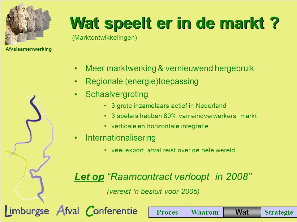 Afvalsamenwerking ProcesWaaromStrategie Wat speelt er in de markt .