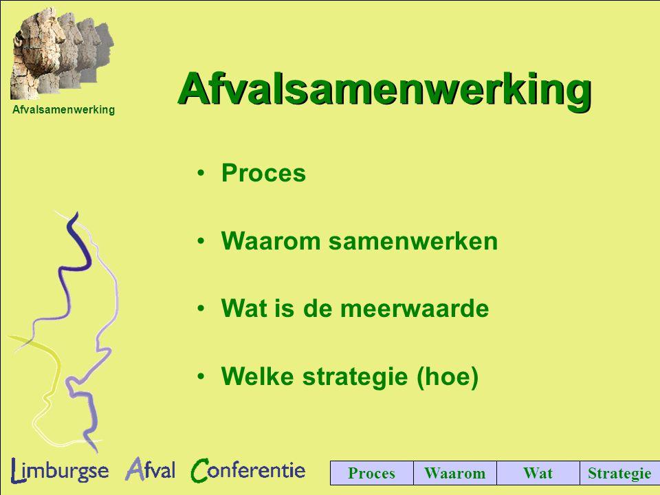 Afvalsamenwerking ProcesWaaromWatStrategie Afvalhistorie in Limburg Gemeenten apart 1 e Afvalsamenwerking (regionale stortplaatsen) Wet Milieubeheer (gemeenten verantwoordelijk) Oprichting AVL - Sturing (raamcontract) Overdracht stortplaatsen (AVL-Sturing) Oprichting HAAS - BIS (afvalscheiding) Samenvoeging AVL & MEGA (later Essent Milieu) Provincie naar duwende rol (einde HAAS-BIS) Nieuw overheidsbeleid (Landelijk Afvalbeheer Plan) (Waar komen we vandaan) 1992 2002 1993 1996 1998 2003