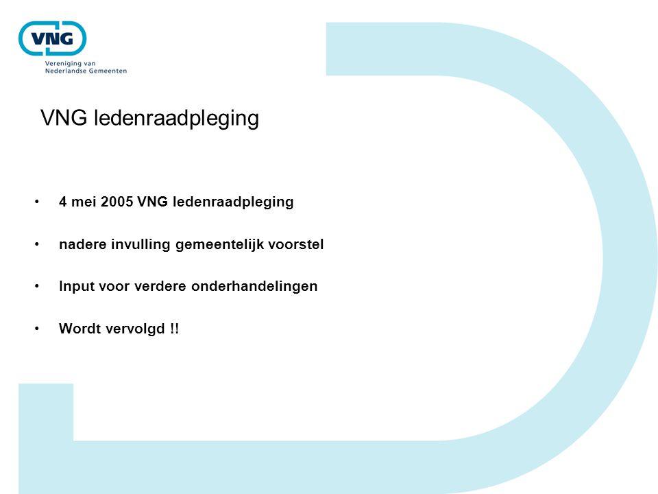 VNG ledenraadpleging 4 mei 2005 VNG ledenraadpleging nadere invulling gemeentelijk voorstel Input voor verdere onderhandelingen Wordt vervolgd !!