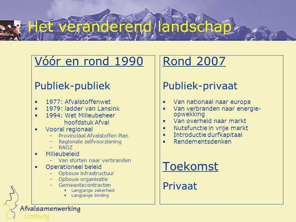 Voorgeschiedenis in Limburg Oprichting NV AVL-Sturing 1991 –60% provincie 40% gemeenten –Sturing bij RAOZ-provincies Verkoop AVL aan PNEM/Mega 1997 Operationeel worden AZN 1997 –Aandelen (´97) BOM, Essent, Delta Fusie PNEM/Mega en EDON tot Essent 1999 Nieuwe rollen publiek-privaat door LAP 2000-2003