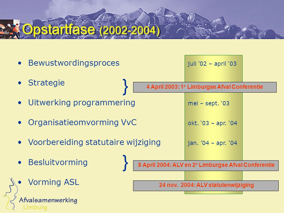 Opstartfase (2002-2004) Bewustwordingsproces juli '02 – april '03 Strategie Uitwerking programmering mei – sept.