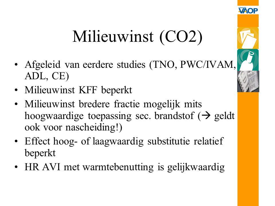 Milieuwinst (CO2) Afgeleid van eerdere studies (TNO, PWC/IVAM, ADL, CE) Milieuwinst KFF beperkt Milieuwinst bredere fractie mogelijk mits hoogwaardige