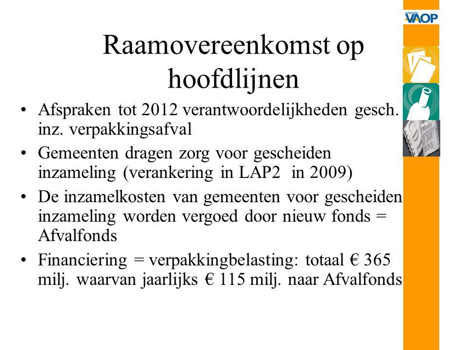 Raamovereenkomst op hoofdlijnen Afspraken tot 2012 verantwoordelijkheden gesch. inz. verpakkingsafval Gemeenten dragen zorg voor gescheiden inzameling