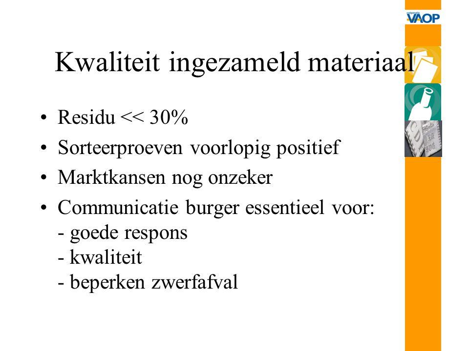 Kwaliteit ingezameld materiaal Residu << 30% Sorteerproeven voorlopig positief Marktkansen nog onzeker Communicatie burger essentieel voor: - goede re