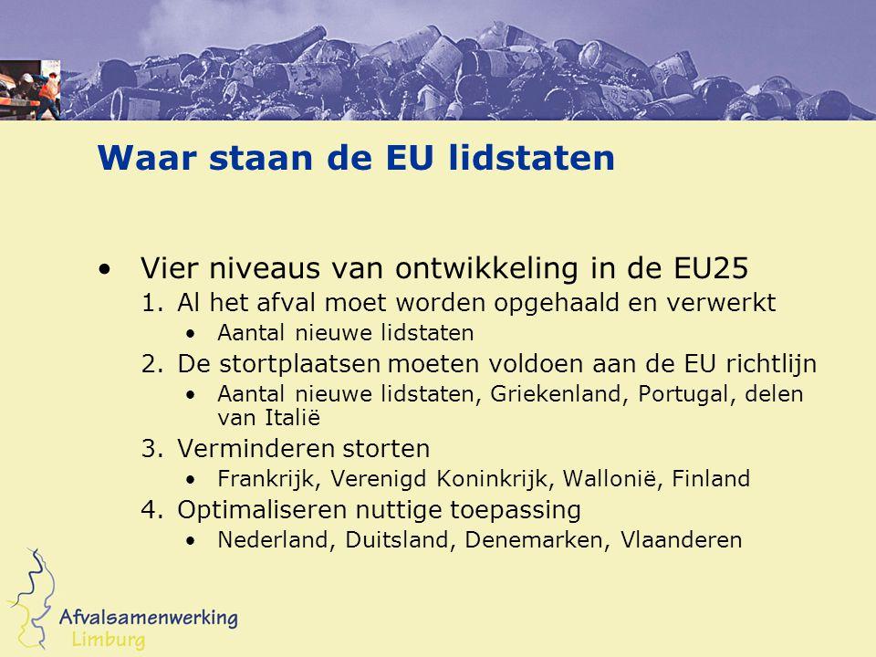 Waar staan de EU lidstaten Vier niveaus van ontwikkeling in de EU25 1.Al het afval moet worden opgehaald en verwerkt Aantal nieuwe lidstaten 2.De stortplaatsen moeten voldoen aan de EU richtlijn Aantal nieuwe lidstaten, Griekenland, Portugal, delen van Italië 3.Verminderen storten Frankrijk, Verenigd Koninkrijk, Wallonië, Finland 4.Optimaliseren nuttige toepassing Nederland, Duitsland, Denemarken, Vlaanderen