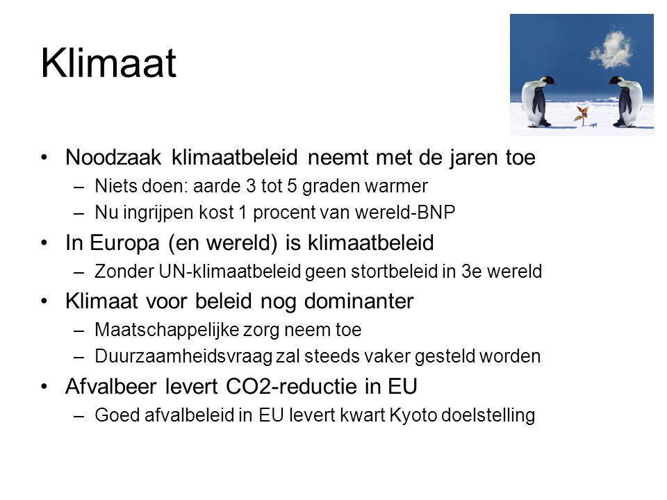 Klimaat Noodzaak klimaatbeleid neemt met de jaren toe –Niets doen: aarde 3 tot 5 graden warmer –Nu ingrijpen kost 1 procent van wereld-BNP In Europa (
