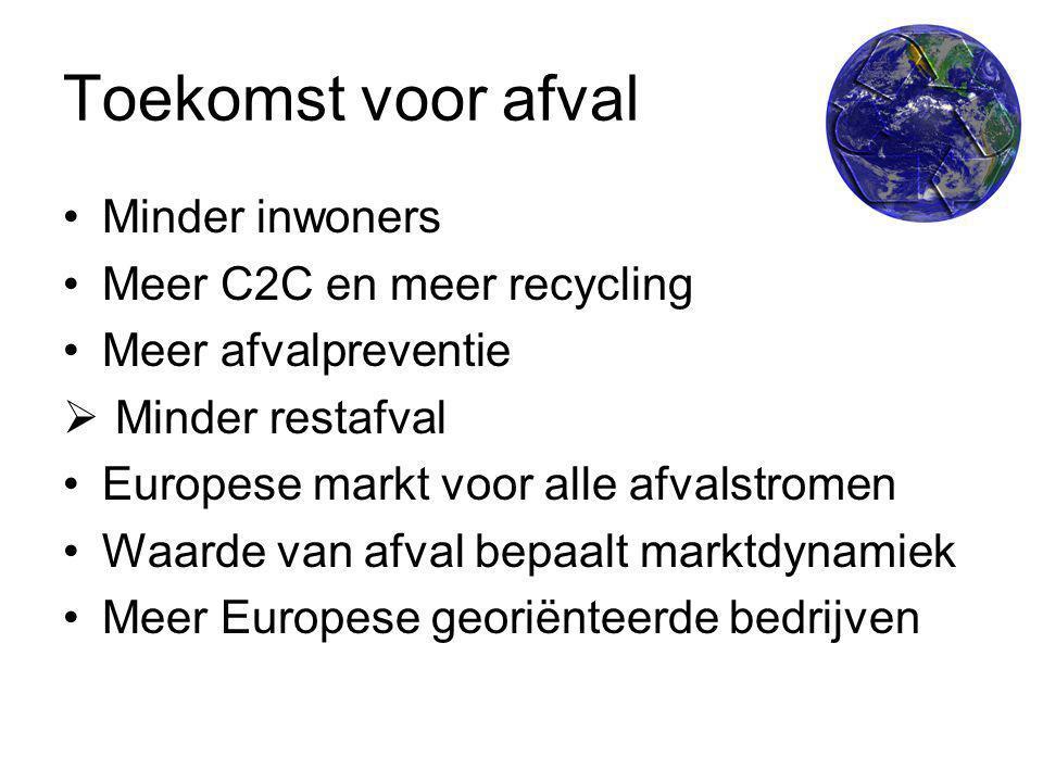 Toekomst voor afval Minder inwoners Meer C2C en meer recycling Meer afvalpreventie  Minder restafval Europese markt voor alle afvalstromen Waarde van