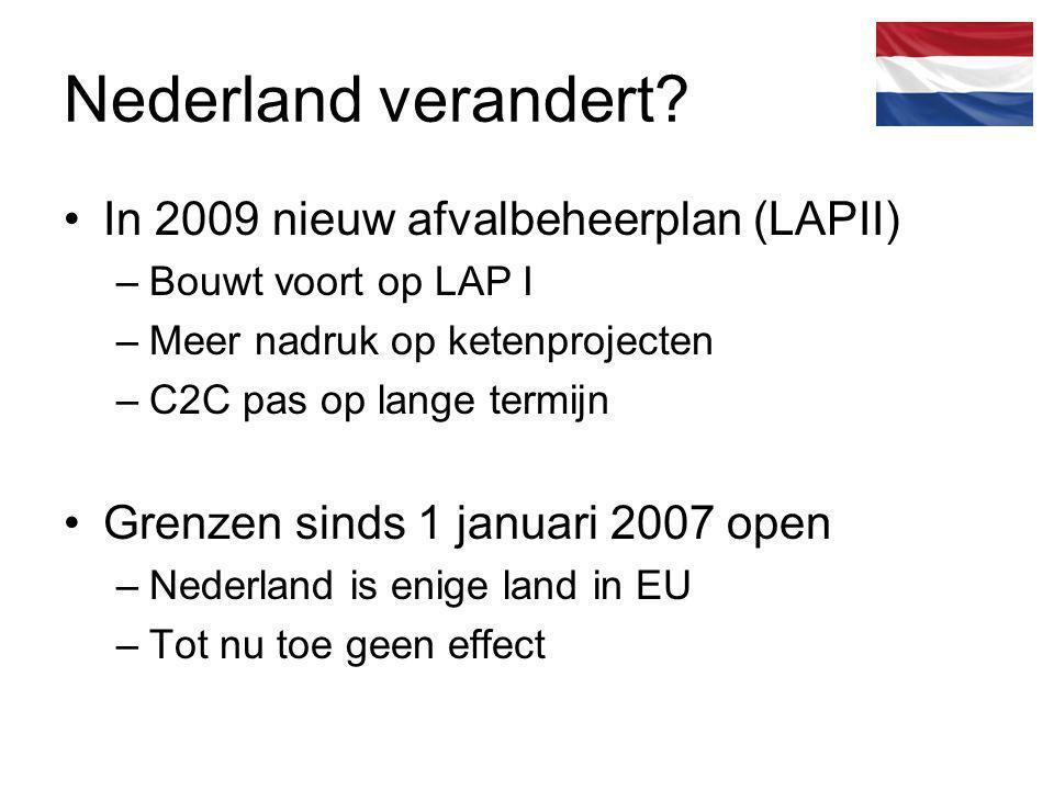 Nederland verandert? In 2009 nieuw afvalbeheerplan (LAPII) –Bouwt voort op LAP I –Meer nadruk op ketenprojecten –C2C pas op lange termijn Grenzen sind