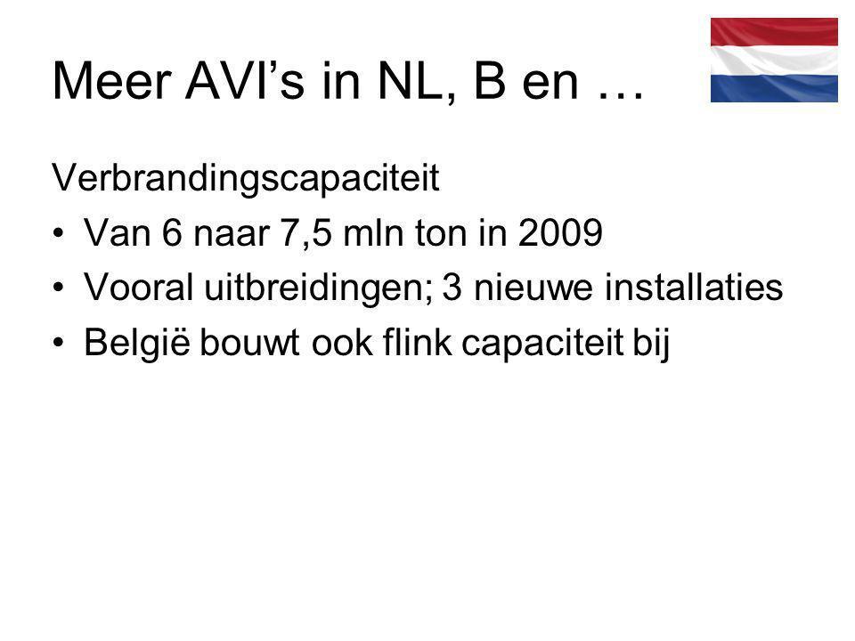 Meer AVI's in NL, B en … Verbrandingscapaciteit Van 6 naar 7,5 mln ton in 2009 Vooral uitbreidingen; 3 nieuwe installaties België bouwt ook flink capa