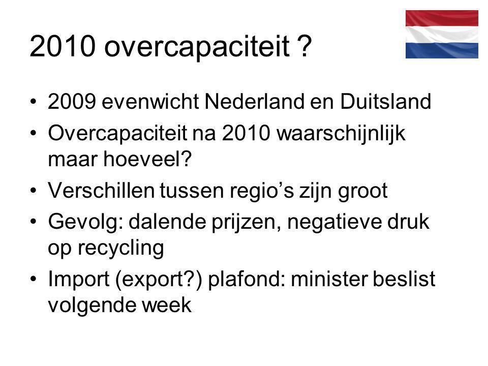 2010 overcapaciteit ? 2009 evenwicht Nederland en Duitsland Overcapaciteit na 2010 waarschijnlijk maar hoeveel? Verschillen tussen regio's zijn groot