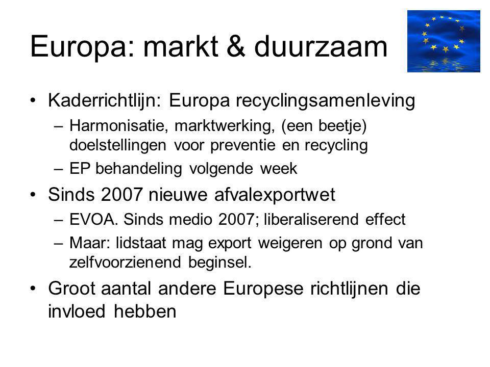 Europa: markt & duurzaam Kaderrichtlijn: Europa recyclingsamenleving –Harmonisatie, marktwerking, (een beetje) doelstellingen voor preventie en recycl