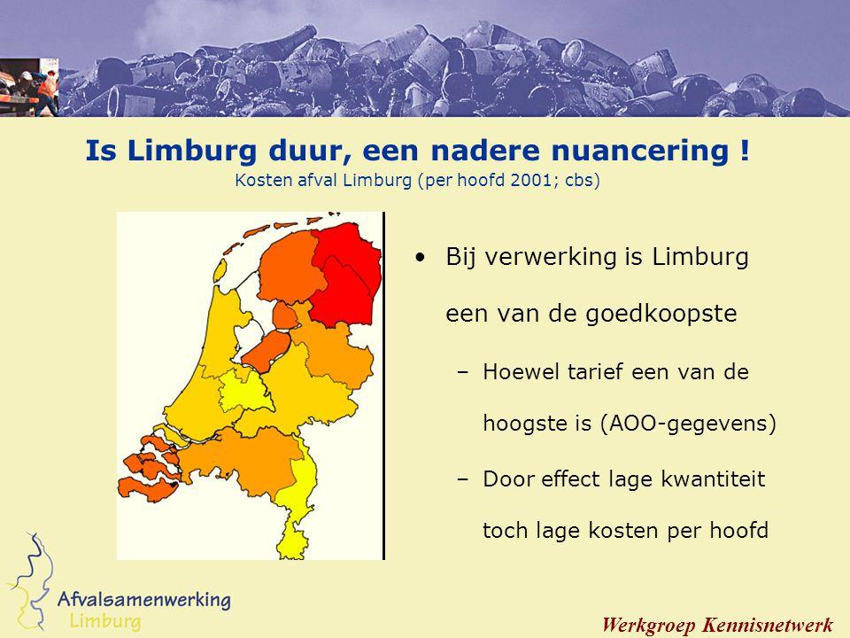 Is Limburg duur, een nadere nuancering .