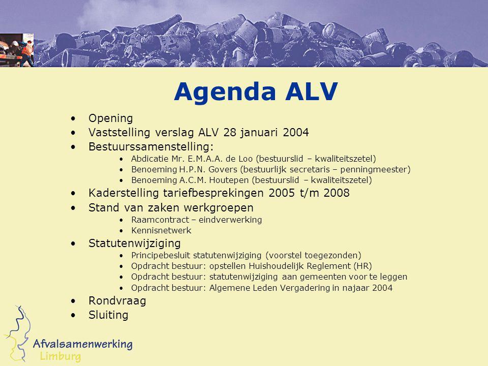 Vaststelling verslag ALV (Roermond d.d. 28-01-2004) 1.Tekstueel 2.Naar aanleiding van