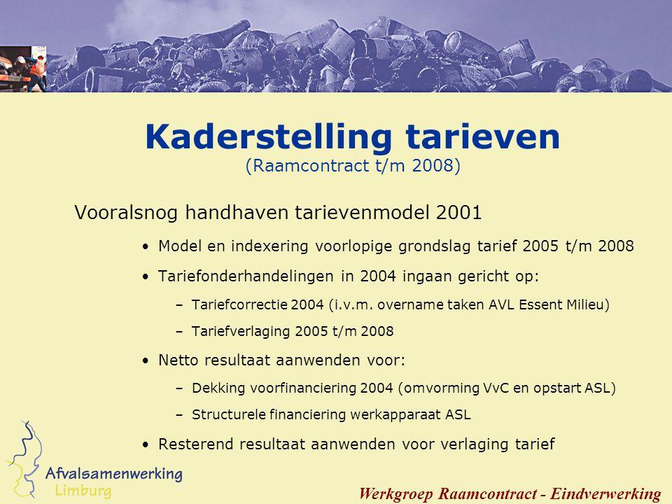 Kaderstelling tarieven (Raamcontract t/m 2008) Vooralsnog handhaven tarievenmodel 2001 Model en indexering voorlopige grondslag tarief 2005 t/m 2008 Tariefonderhandelingen in 2004 ingaan gericht op: –Tariefcorrectie 2004 (i.v.m.