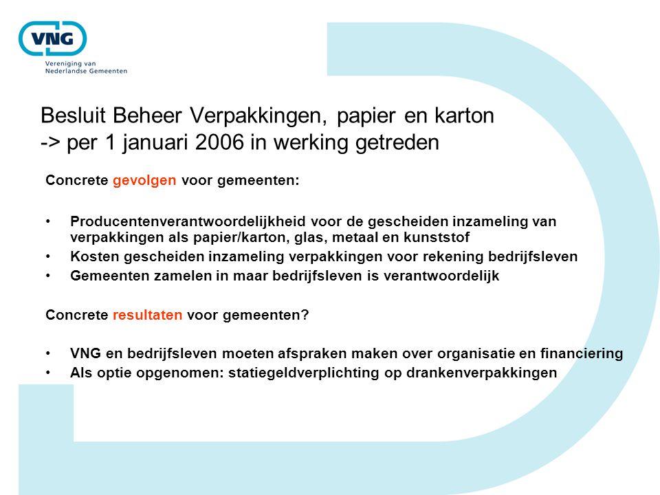 Besluit Beheer Verpakkingen, papier en karton -> per 1 januari 2006 in werking getreden Concrete gevolgen voor gemeenten: Producentenverantwoordelijkh