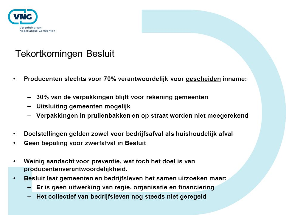 Tekortkomingen Besluit Producenten slechts voor 70% verantwoordelijk voor gescheiden inname: –30% van de verpakkingen blijft voor rekening gemeenten –