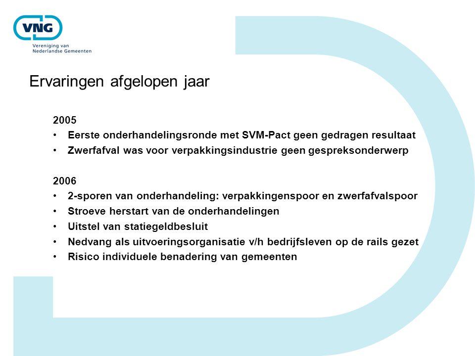 2005 Eerste onderhandelingsronde met SVM-Pact geen gedragen resultaat Zwerfafval was voor verpakkingsindustrie geen gespreksonderwerp 2006 2-sporen van onderhandeling: verpakkingenspoor en zwerfafvalspoor Stroeve herstart van de onderhandelingen Uitstel van statiegeldbesluit Nedvang als uitvoeringsorganisatie v/h bedrijfsleven op de rails gezet Risico individuele benadering van gemeenten Ervaringen afgelopen jaar
