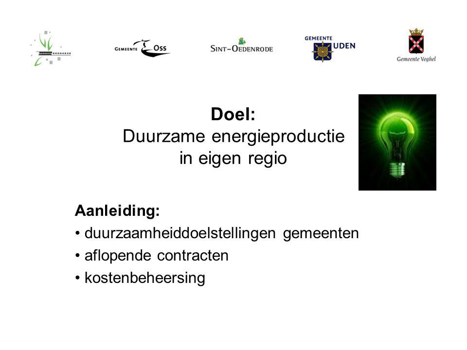 18 maart 2010 Doel: Duurzame energieproductie in eigen regio Aanleiding: duurzaamheiddoelstellingen gemeenten aflopende contracten kostenbeheersing