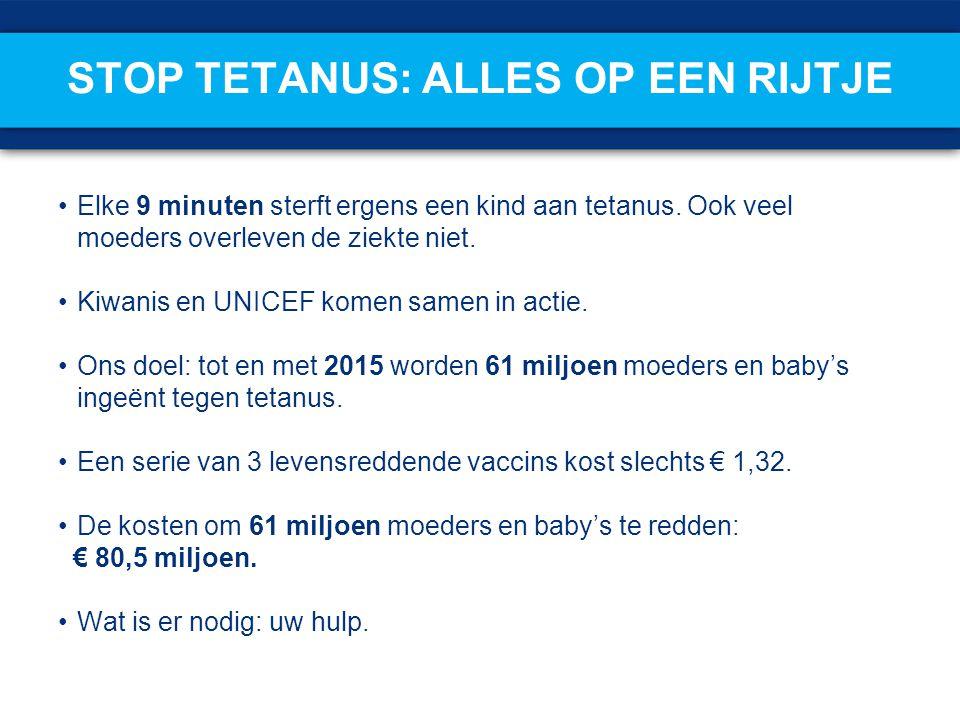 STOP TETANUS: ALLES OP EEN RIJTJE Elke 9 minuten sterft ergens een kind aan tetanus. Ook veel moeders overleven de ziekte niet. Kiwanis en UNICEF kome