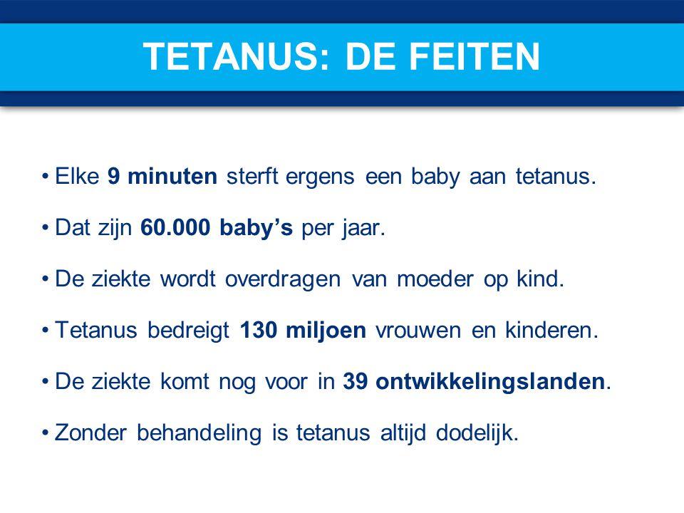 TETANUS: DE FEITEN Elke 9 minuten sterft ergens een baby aan tetanus. Dat zijn 60.000 baby's per jaar. De ziekte wordt overdragen van moeder op kind.
