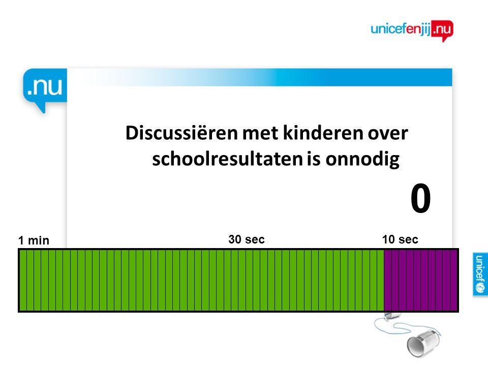 Discussiëren met kinderen over schoolresultaten is onnodig 1 min 30 sec 10 sec 9876543210
