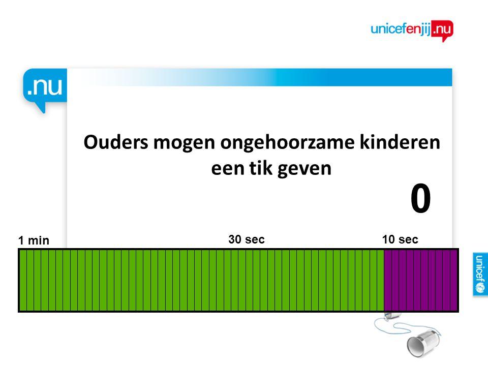 Ouders mogen ongehoorzame kinderen een tik geven 1 min 30 sec 10 sec 9876543210