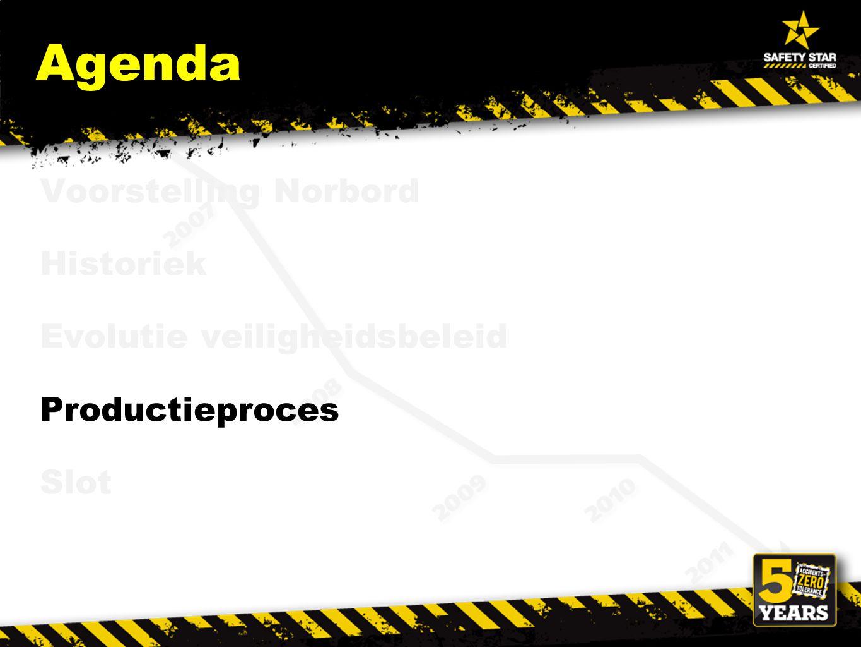 Agenda Voorstelling Norbord Historiek Evolutie veiligheidsbeleid Productieproces Slot