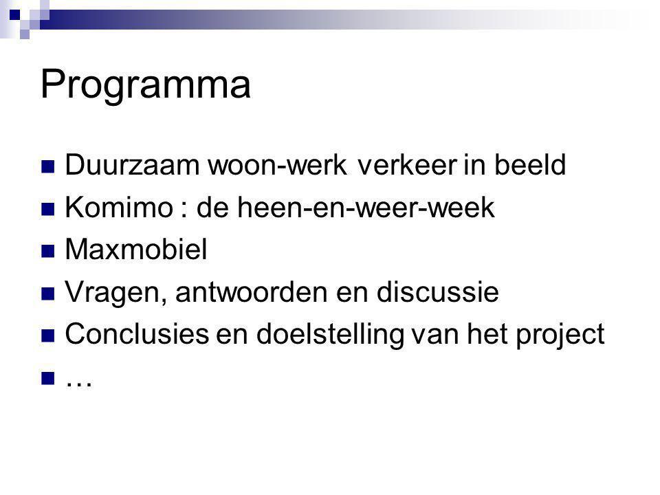Programma Duurzaam woon-werk verkeer in beeld Komimo : de heen-en-weer-week Maxmobiel Vragen, antwoorden en discussie Conclusies en doelstelling van h