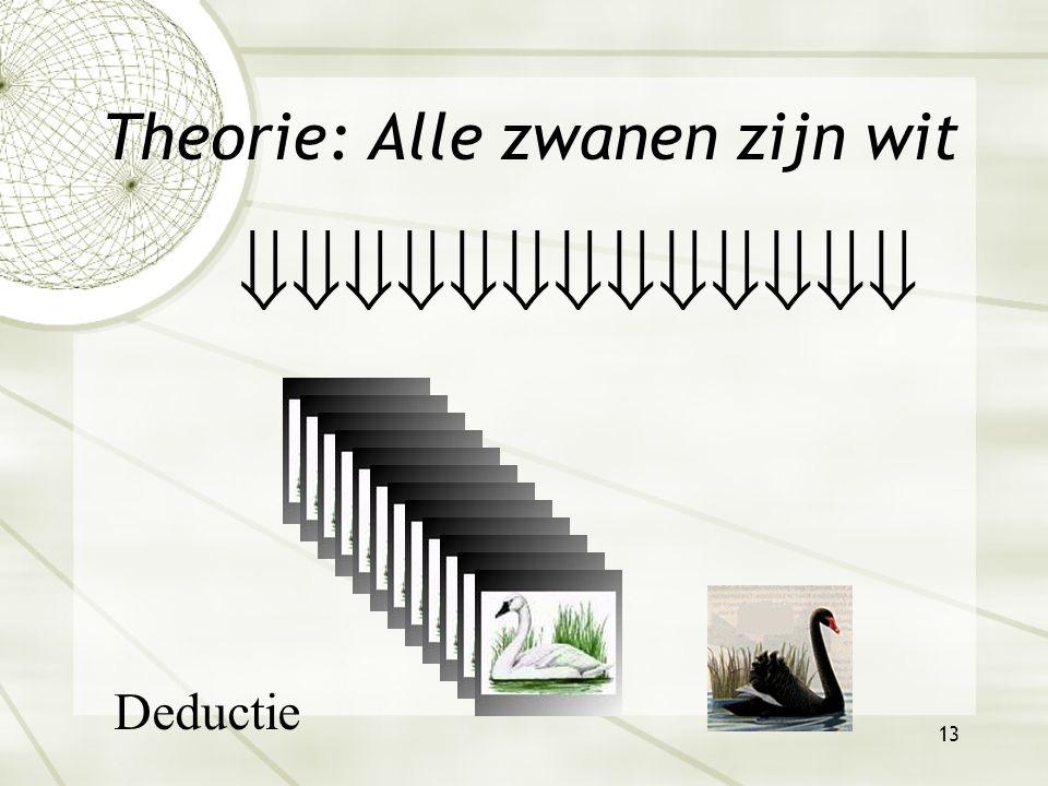 12 Theorie: Alle zwanen zijn wit  Inductie