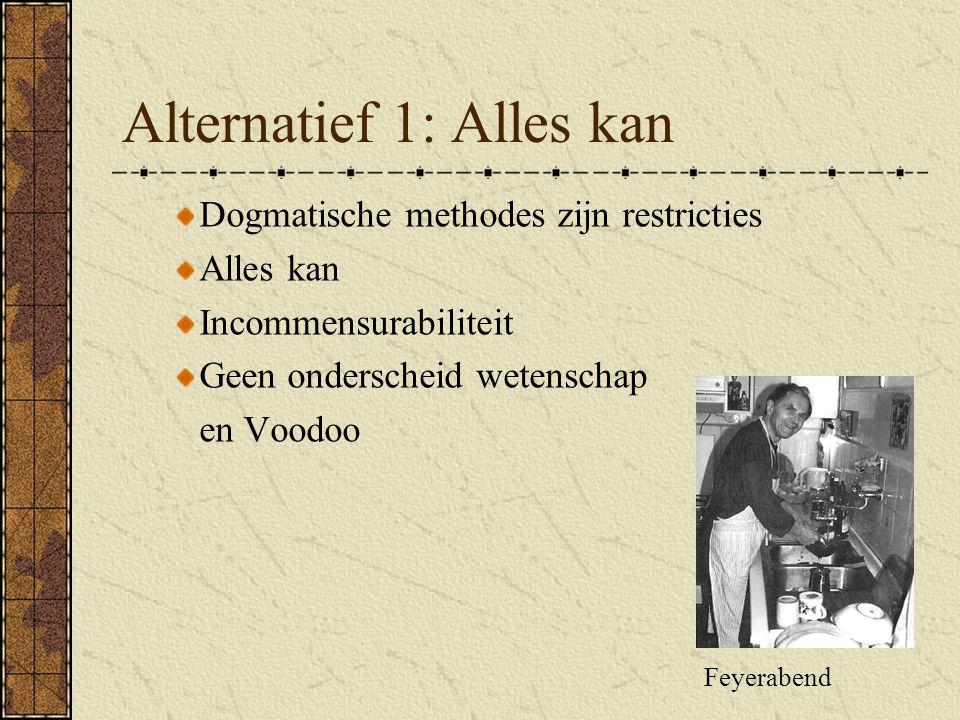 Alternatief 1: Alles kan Dogmatische methodes zijn restricties Alles kan Incommensurabiliteit Geen onderscheid wetenschap en Voodoo Feyerabend