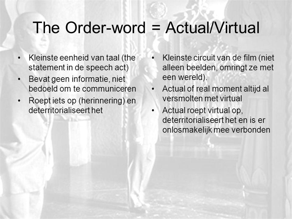 The Order-word = Actual/Virtual Kleinste eenheid van taal (the statement in de speech act) Bevat geen informatie, niet bedoeld om te communiceren Roep