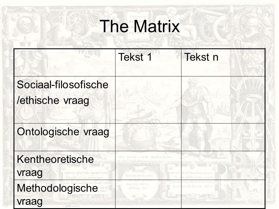 The Matrix Tekst 1Tekst n Sociaal-filosofische /ethische vraag Ontologische vraag Kentheoretische vraag Methodologische vraag