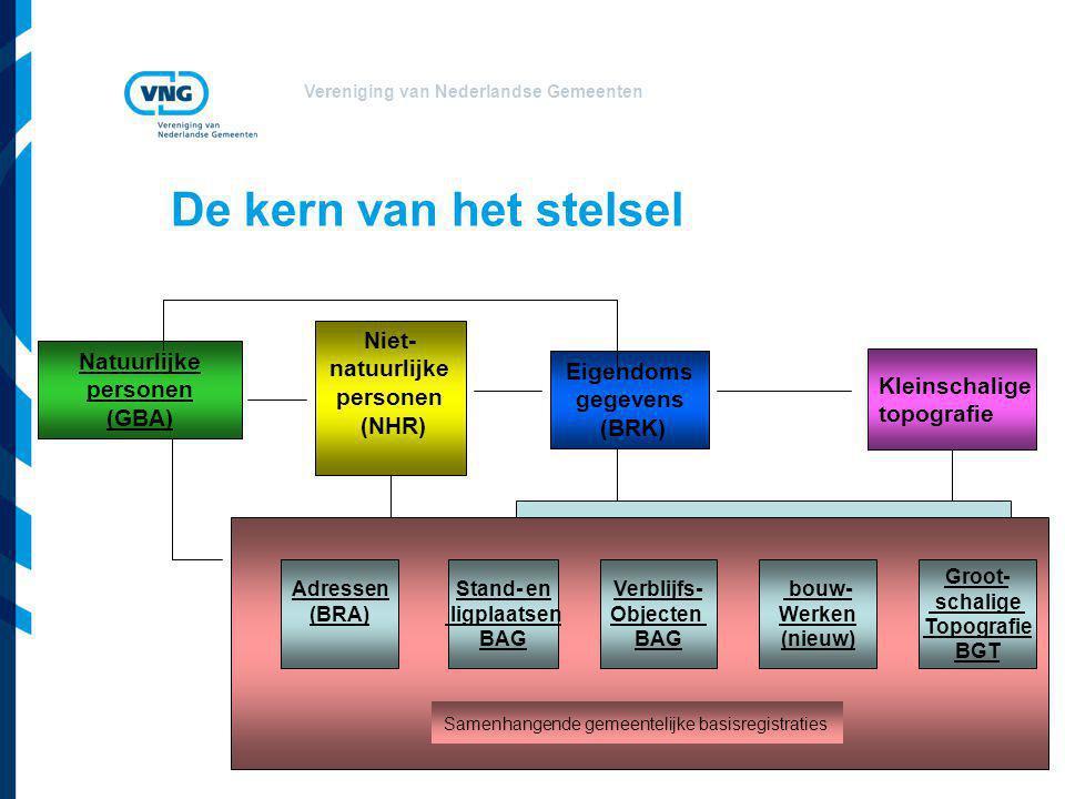 Vereniging van Nederlandse Gemeenten Natuurlijke personen (GBA) Niet- natuurlijke personen (NHR) Eigendoms gegevens (BRK) Kleinschalige topografie Sta
