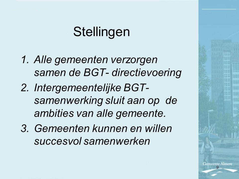 Stellingen 1.Alle gemeenten verzorgen samen de BGT- directievoering 2.Intergemeentelijke BGT- samenwerking sluit aan op de ambities van alle gemeente.