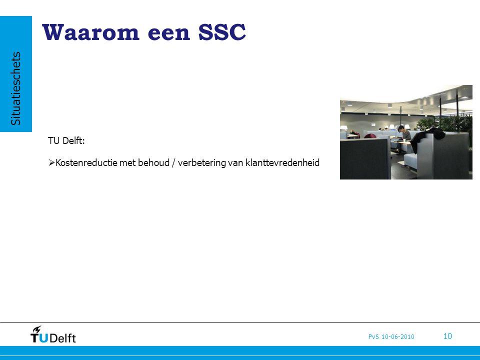 PvS 10-06-2010 10 Waarom een SSC TU Delft:  Kostenreductie met behoud / verbetering van klanttevredenheid Situatieschets