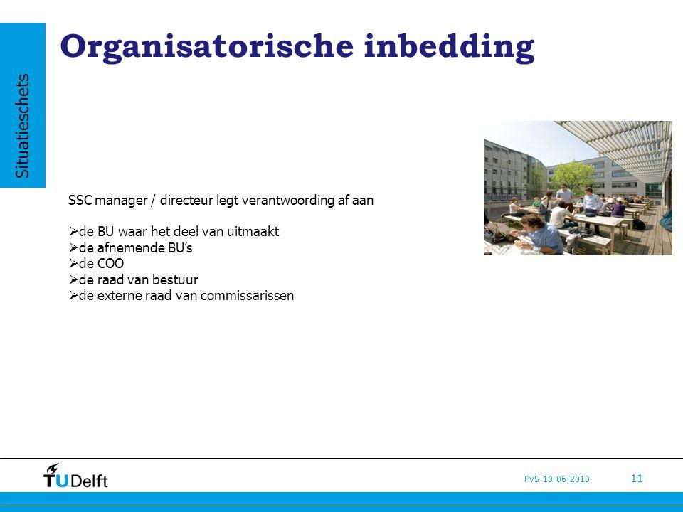 PvS 10-06-2010 11 Organisatorische inbedding SSC manager / directeur legt verantwoording af aan  de BU waar het deel van uitmaakt  de afnemende BU's  de COO  de raad van bestuur  de externe raad van commissarissen Situatieschets